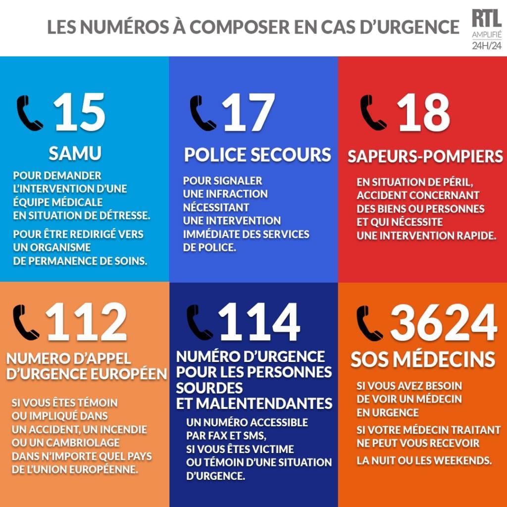 numeros d'urgence francais