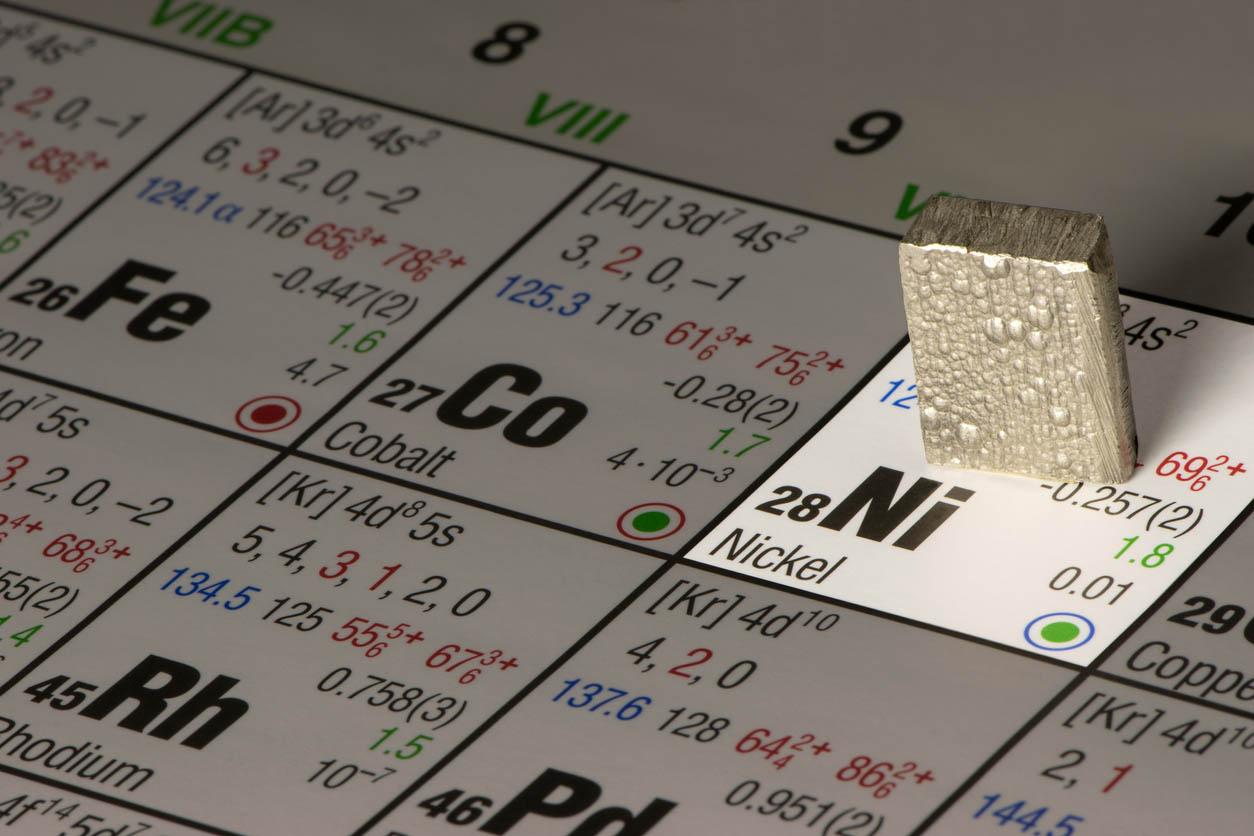 un morceau de nickel sur le tableau periodique des elements